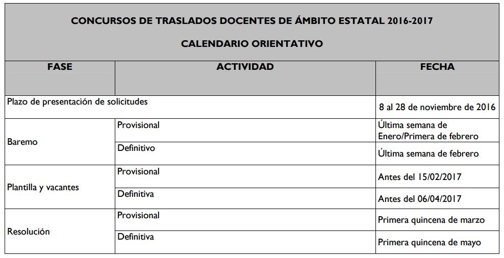 Concurso de traslados calendario orientativo para las for Concurso de docentes 2016